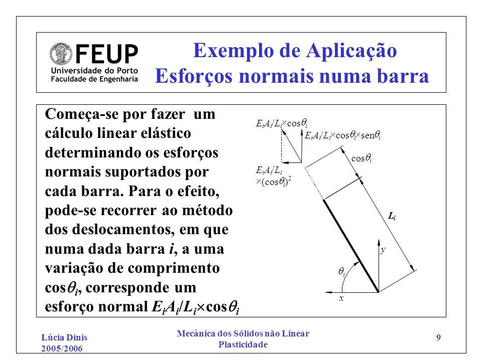 Exemplo de Aplicação Esforços normais numa barra