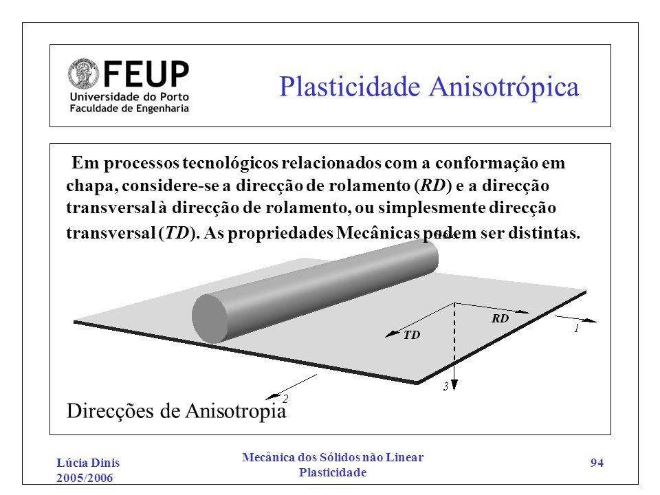 Plasticidade Anisotrópica