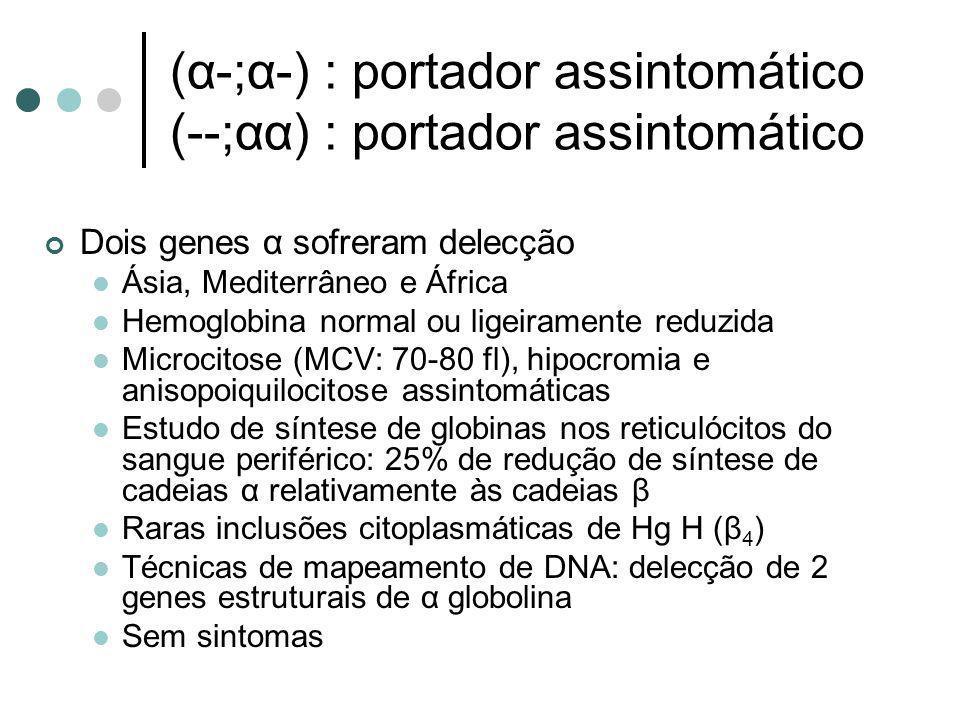 (α-;α-) : portador assintomático (--;αα) : portador assintomático