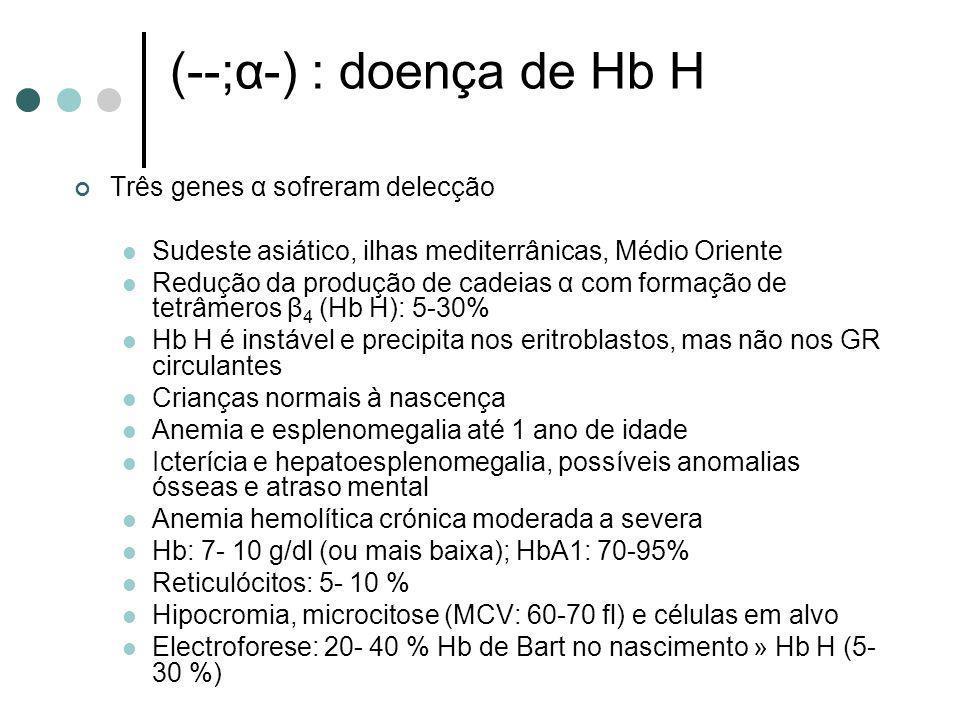(--;α-) : doença de Hb H Três genes α sofreram delecção