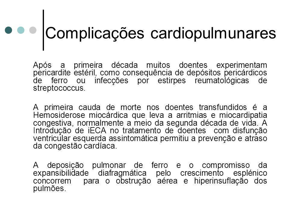 Complicações cardiopulmunares