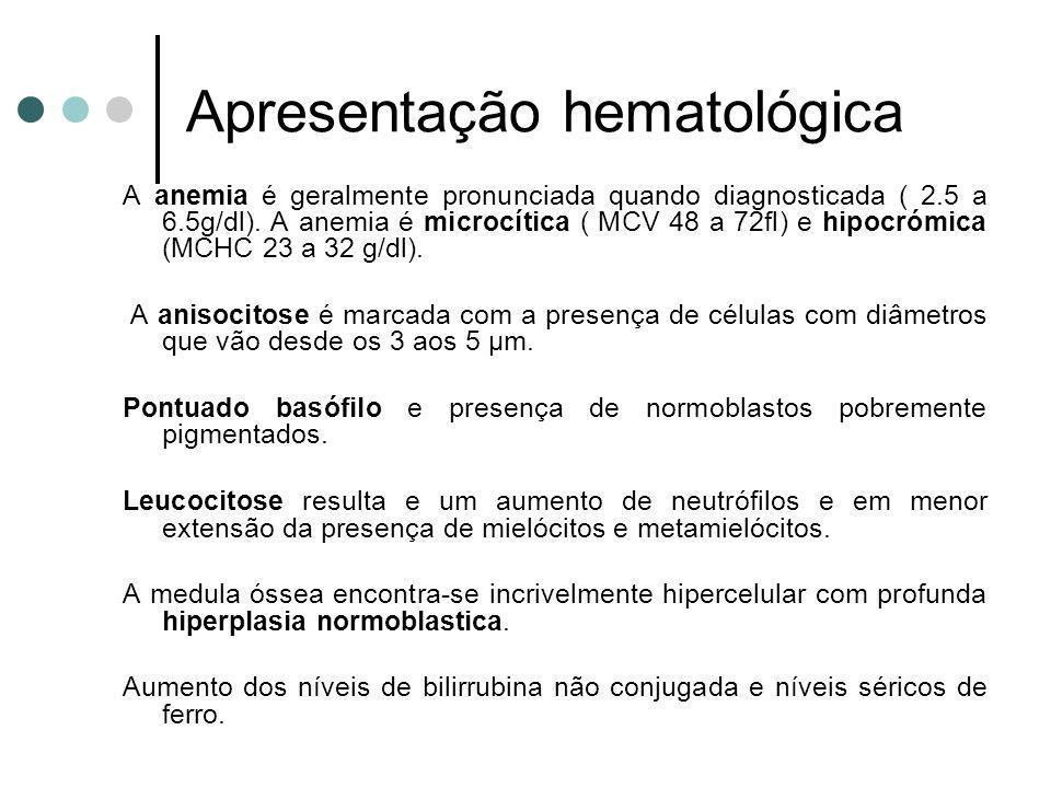Apresentação hematológica