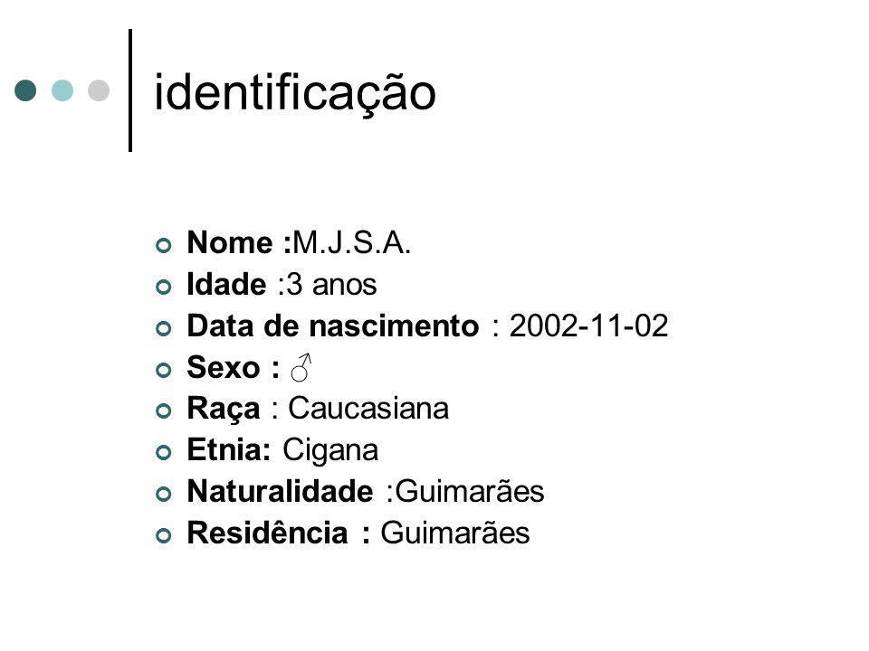 identificação Nome :M.J.S.A. Idade :3 anos