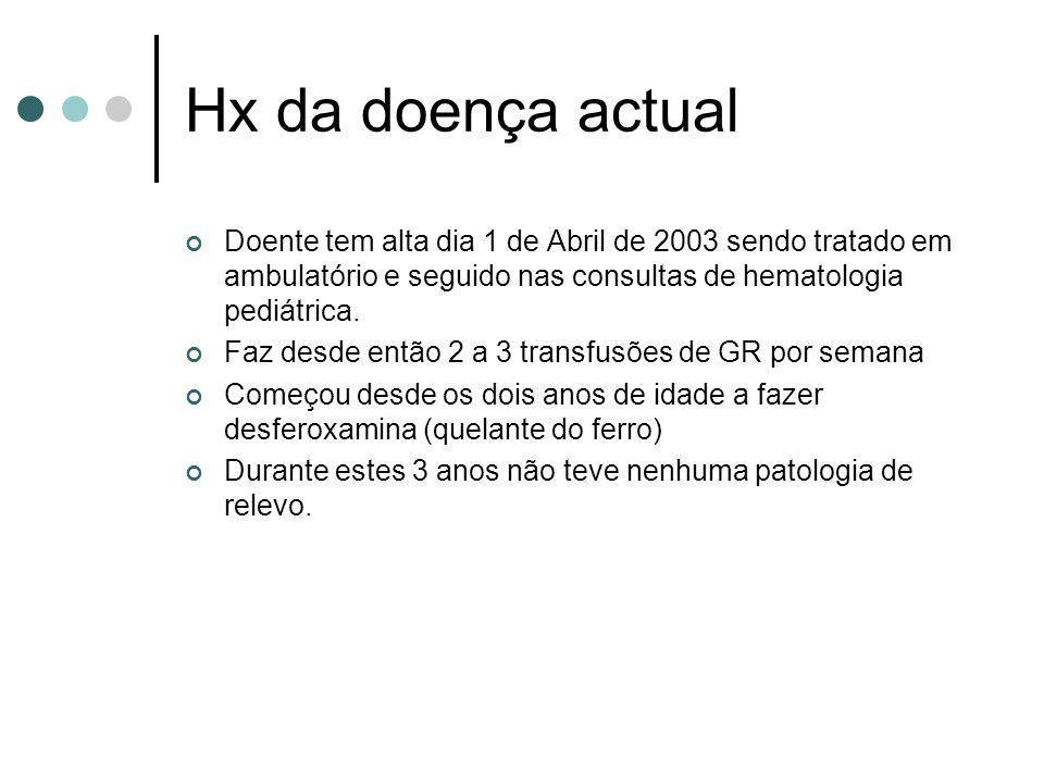 Hx da doença actual Doente tem alta dia 1 de Abril de 2003 sendo tratado em ambulatório e seguido nas consultas de hematologia pediátrica.