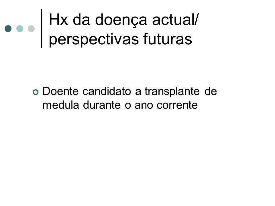 Hx da doença actual/ perspectivas futuras