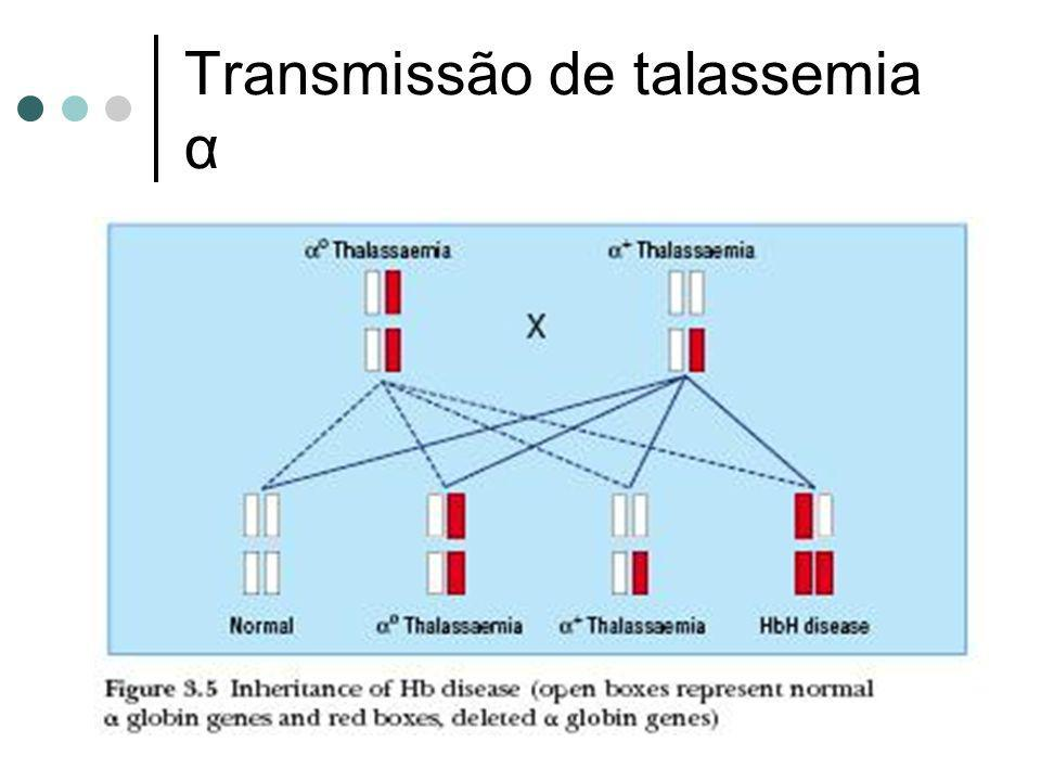 Transmissão de talassemia α