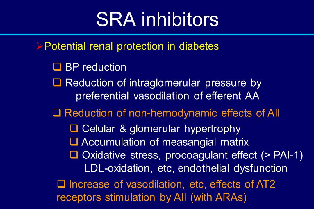 SRA inhibitors Potential renal protection in diabetes BP reduction
