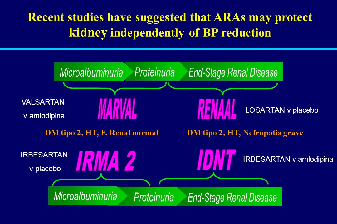 DM tipo 2, HT, F. Renal normal DM tipo 2, HT, Nefropatia grave