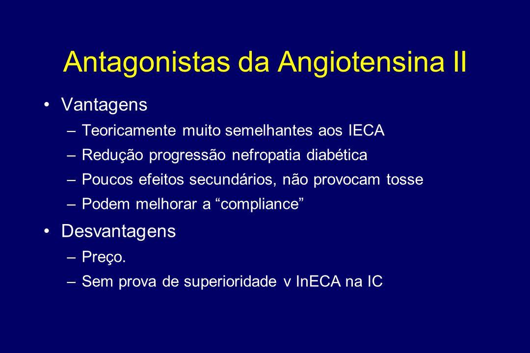 Antagonistas da Angiotensina II
