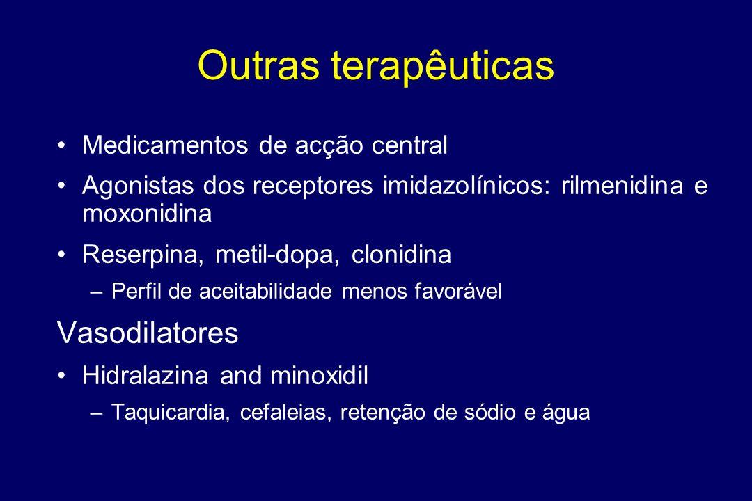 Outras terapêuticas Vasodilatores Medicamentos de acção central