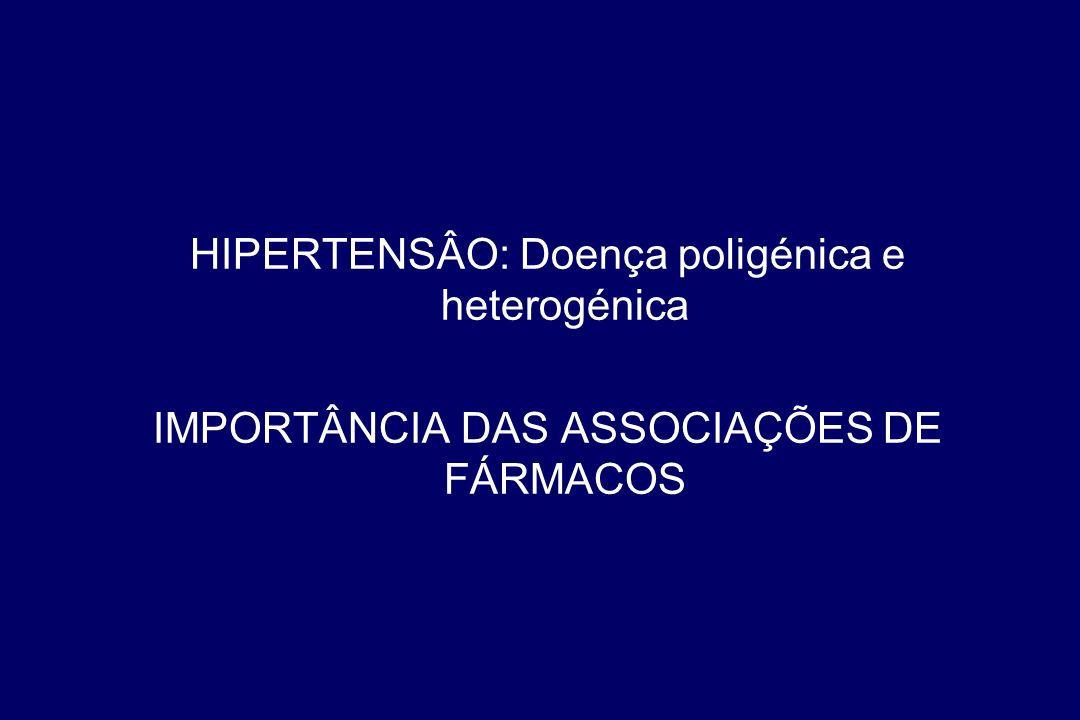 HIPERTENSÂO: Doença poligénica e heterogénica