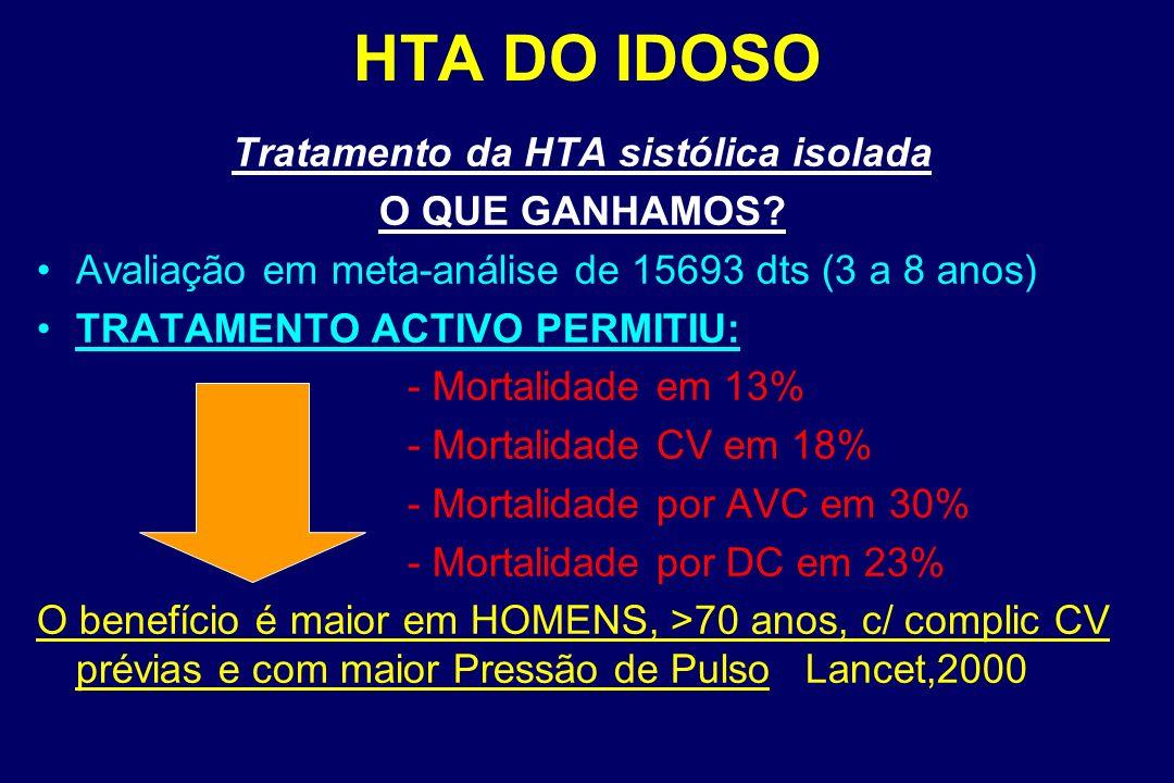 Tratamento da HTA sistólica isolada