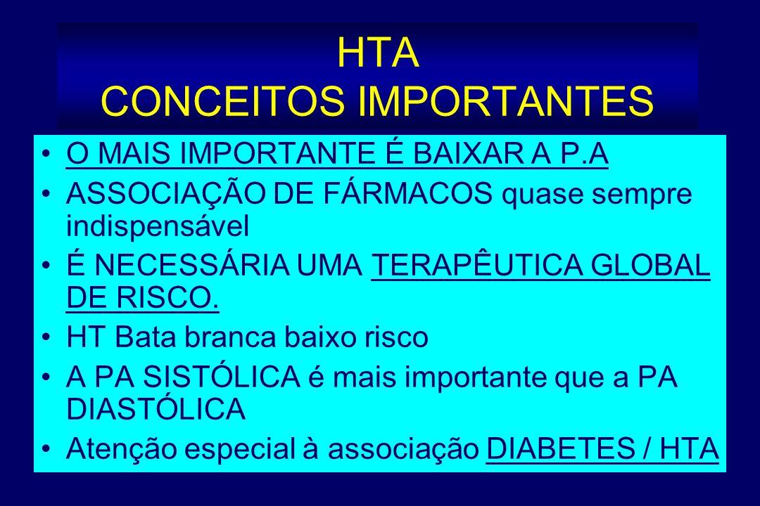 HTA CONCEITOS IMPORTANTES