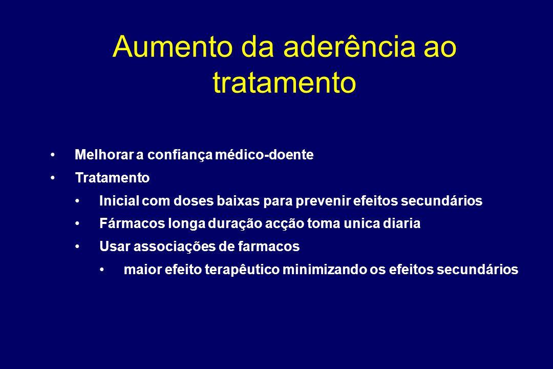 Aumento da aderência ao tratamento