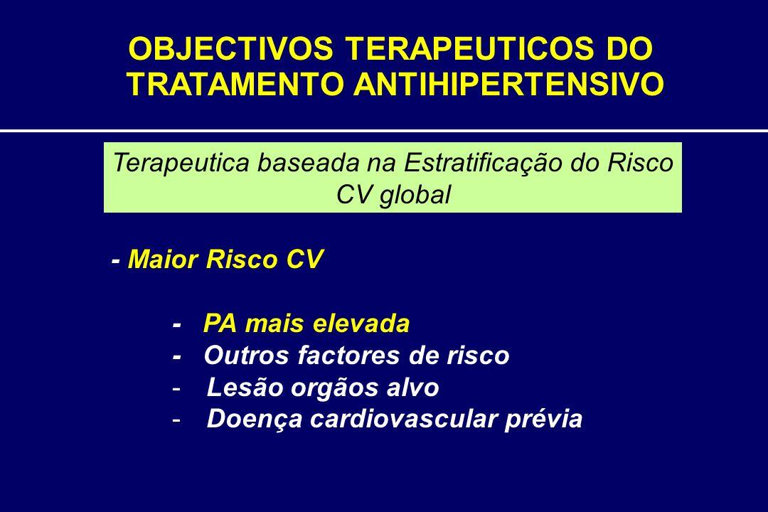 OBJECTIVOS TERAPEUTICOS DO TRATAMENTO ANTIHIPERTENSIVO