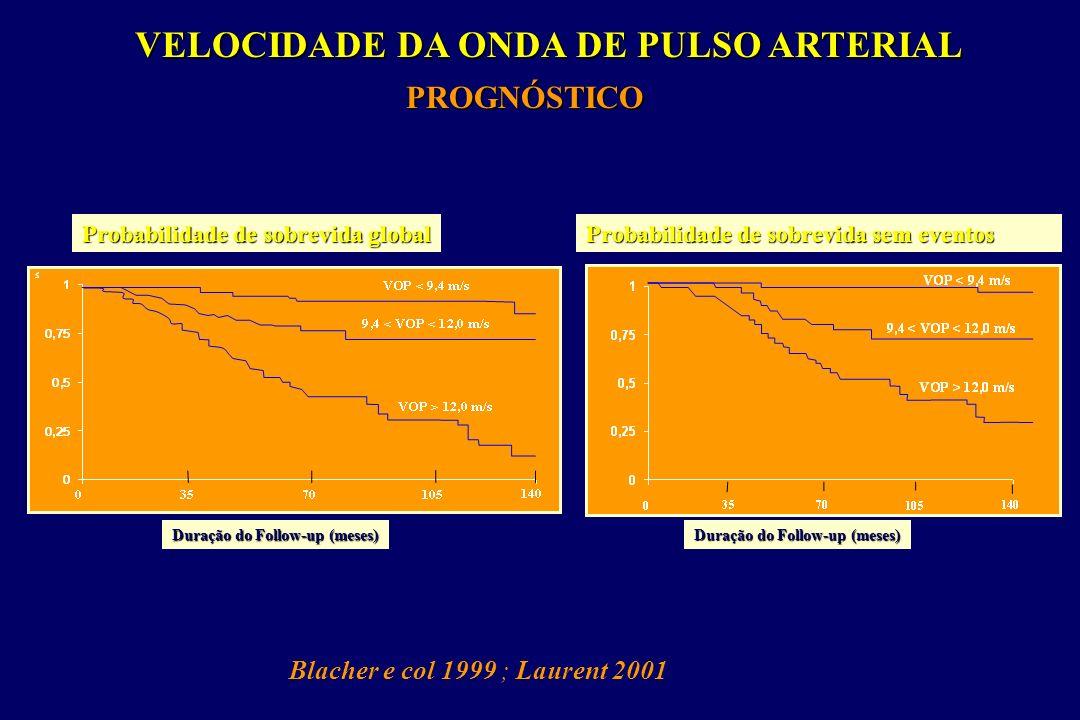 VELOCIDADE DA ONDA DE PULSO ARTERIAL