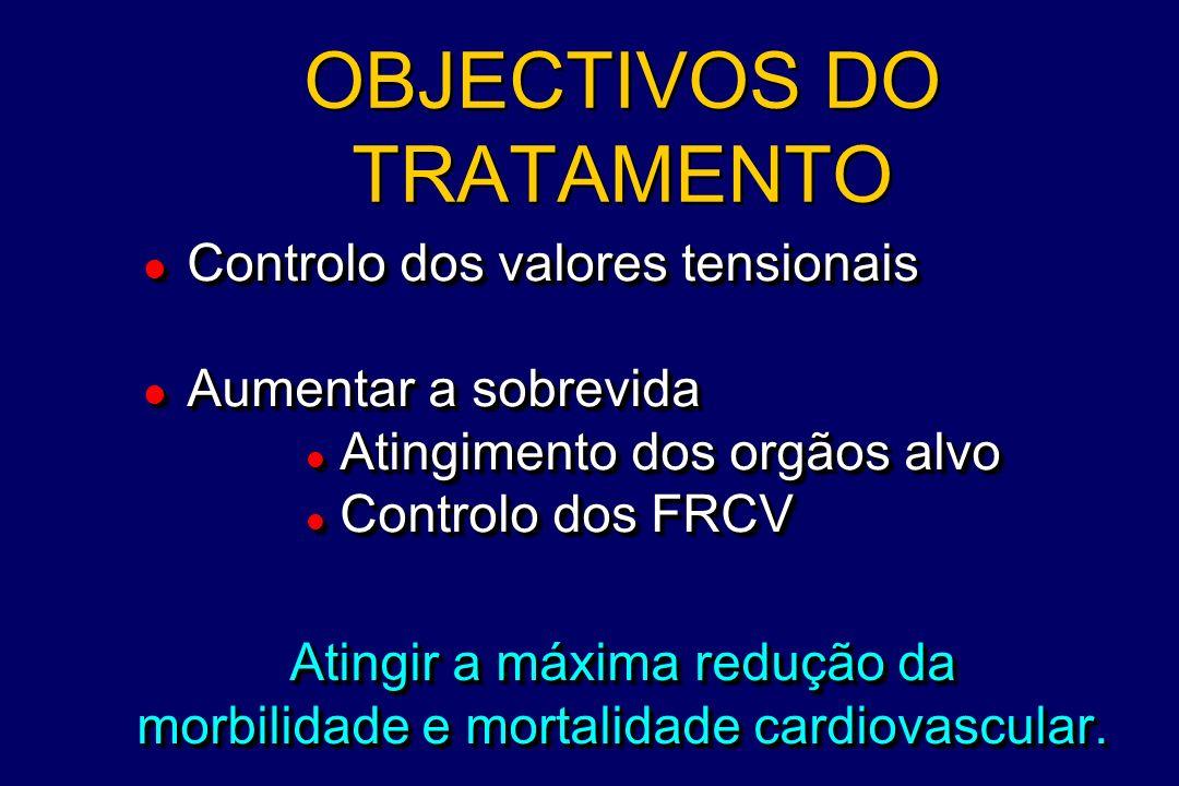 OBJECTIVOS DO TRATAMENTO