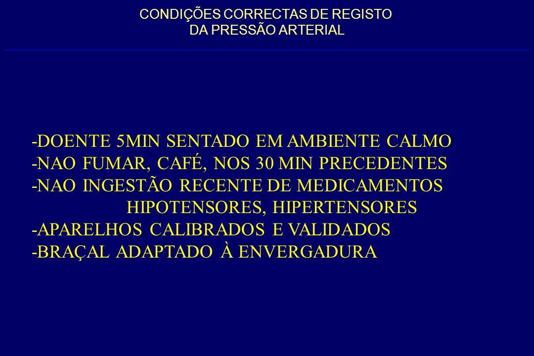 CONDIÇÕES CORRECTAS DE REGISTO DA PRESSÃO ARTERIAL