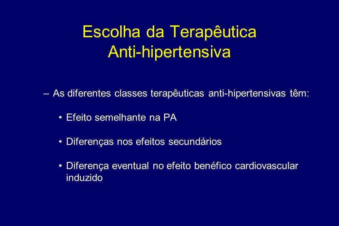 Escolha da Terapêutica Anti-hipertensiva
