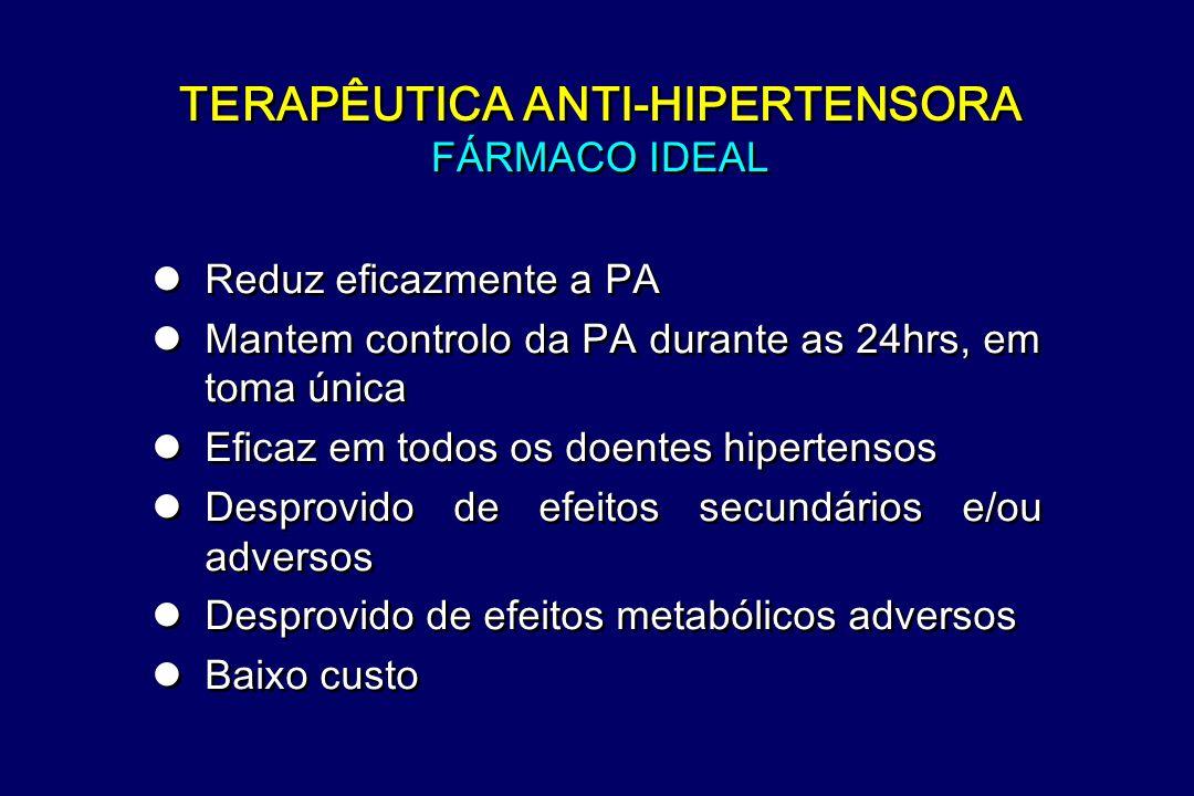 TERAPÊUTICA ANTI-HIPERTENSORA
