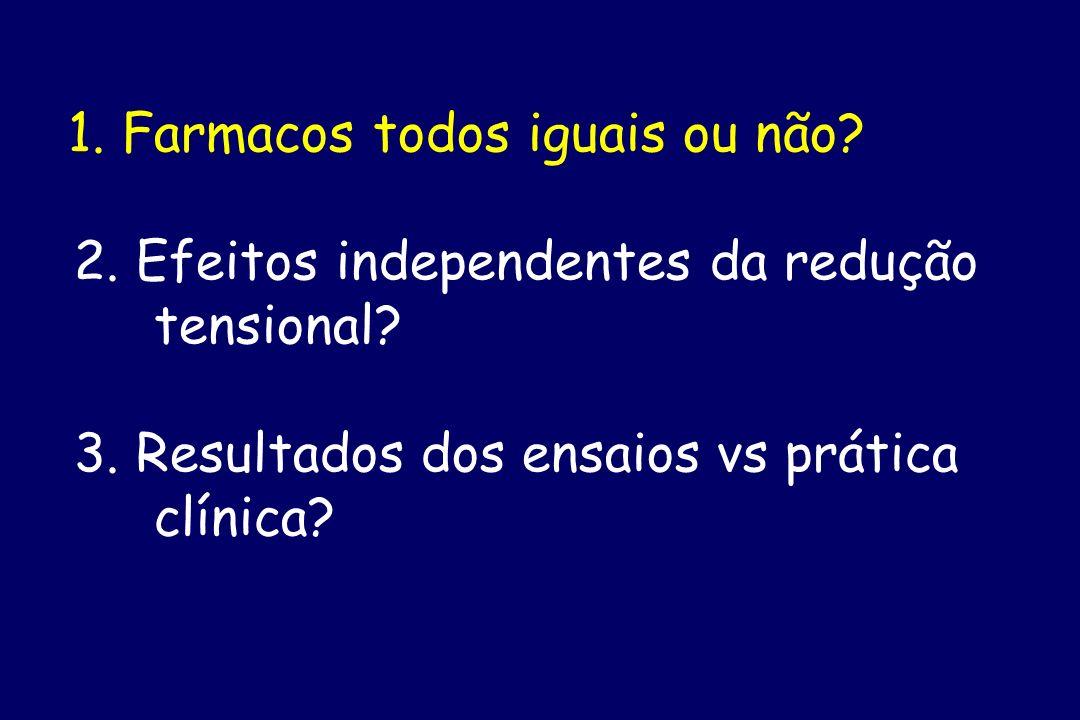 1. Farmacos todos iguais ou não. 2. Efeitos independentes da redução