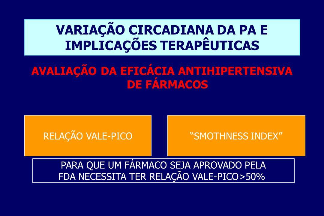 VARIAÇÃO CIRCADIANA DA PA E IMPLICAÇÕES TERAPÊUTICAS