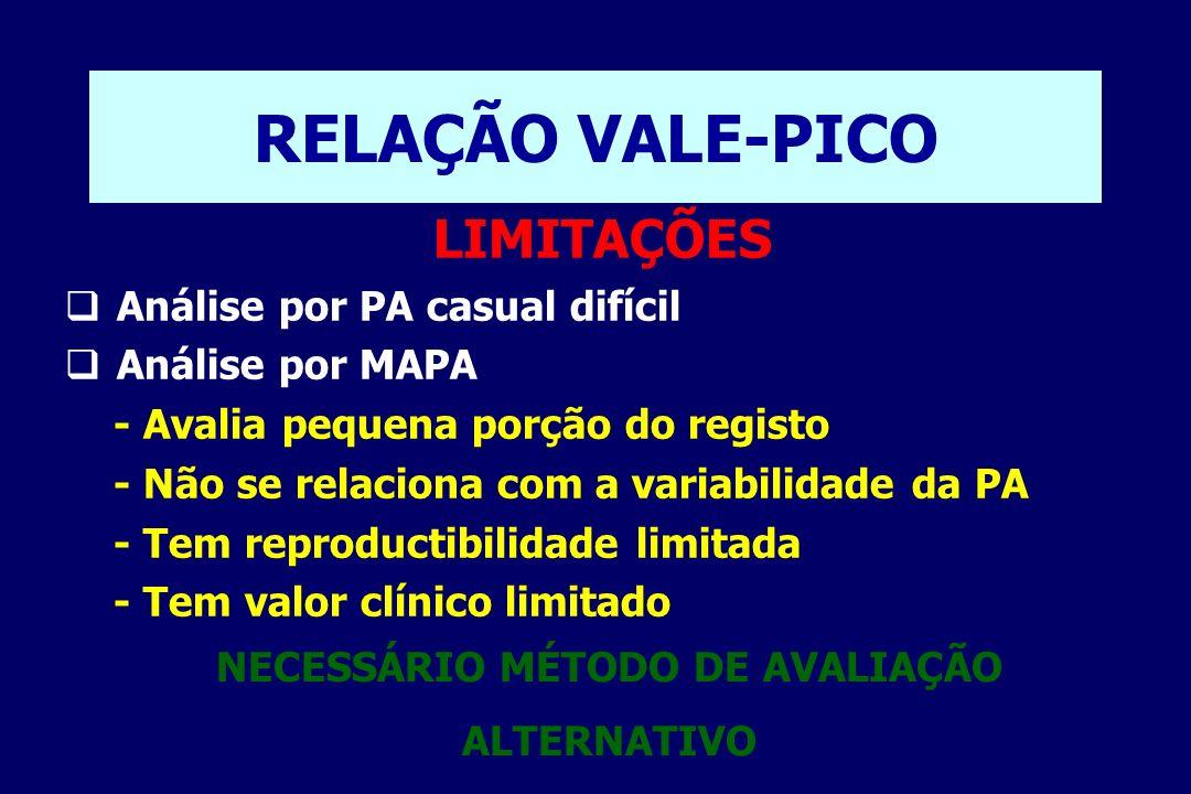 NECESSÁRIO MÉTODO DE AVALIAÇÃO