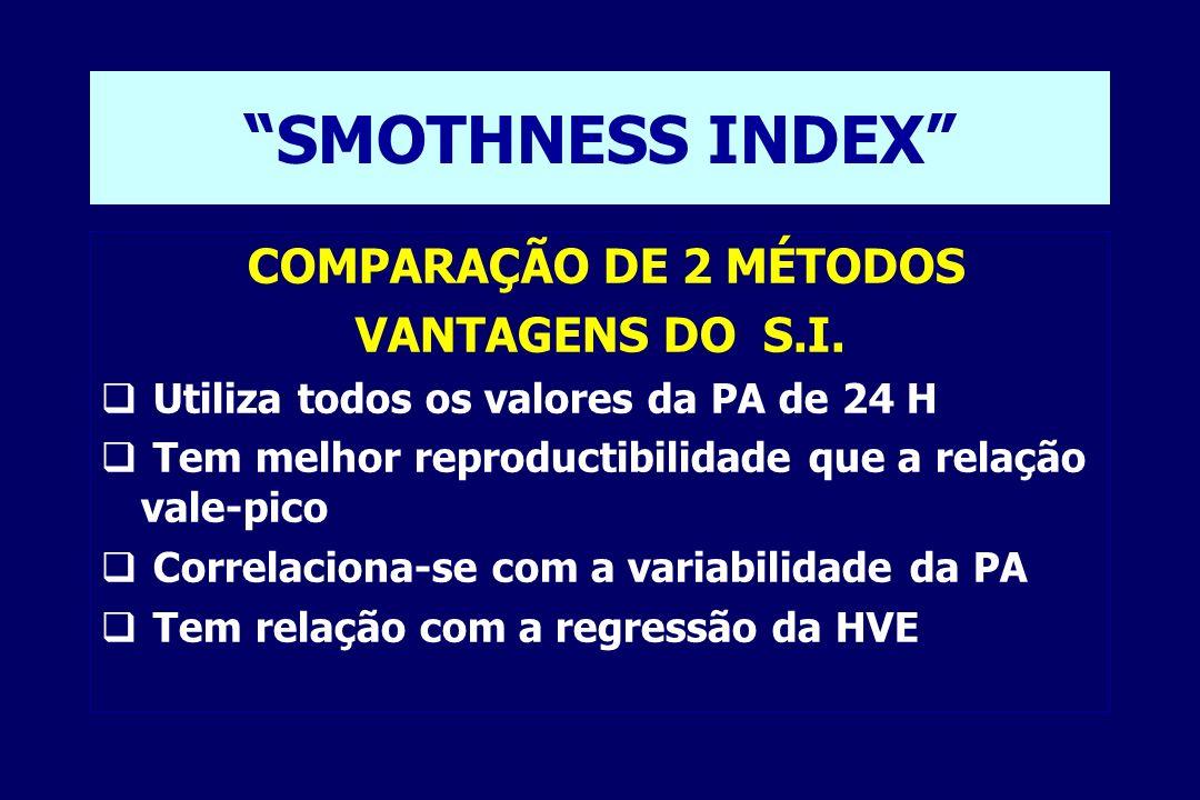 SMOTHNESS INDEX COMPARAÇÃO DE 2 MÉTODOS VANTAGENS DO S.I.