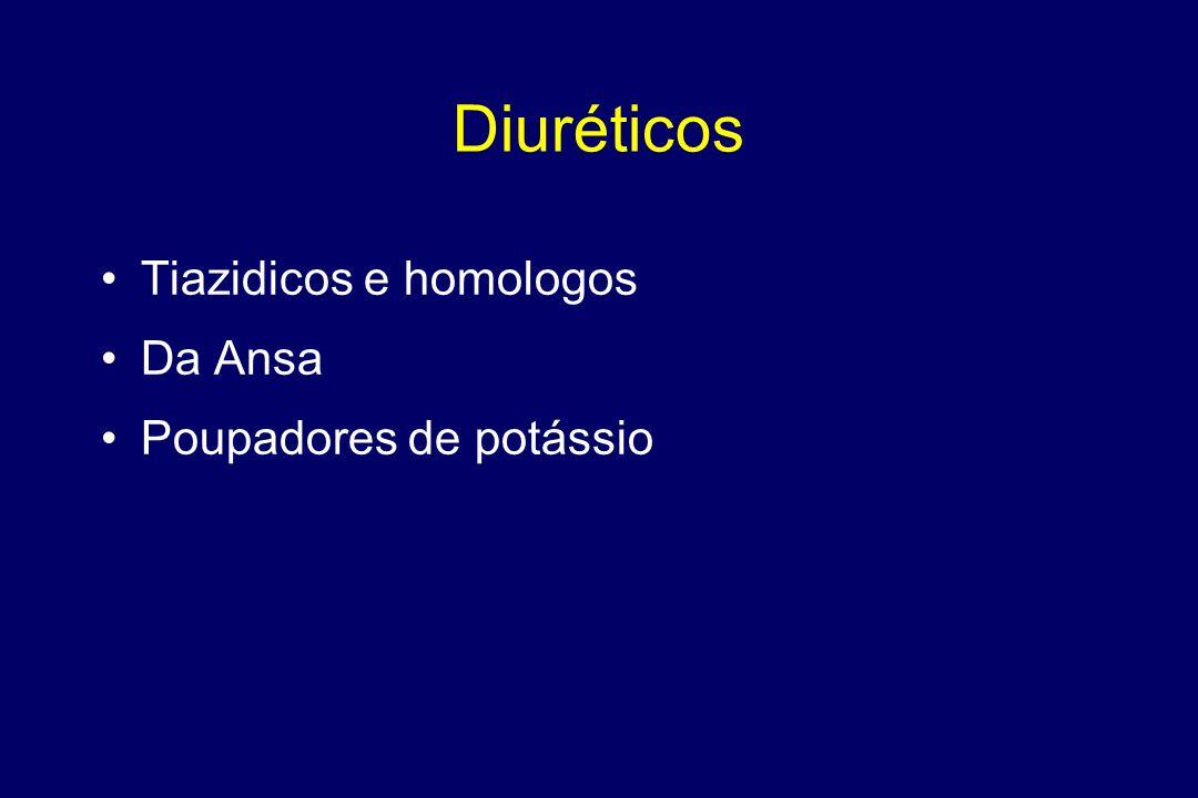 Diuréticos Tiazidicos e homologos Da Ansa Poupadores de potássio