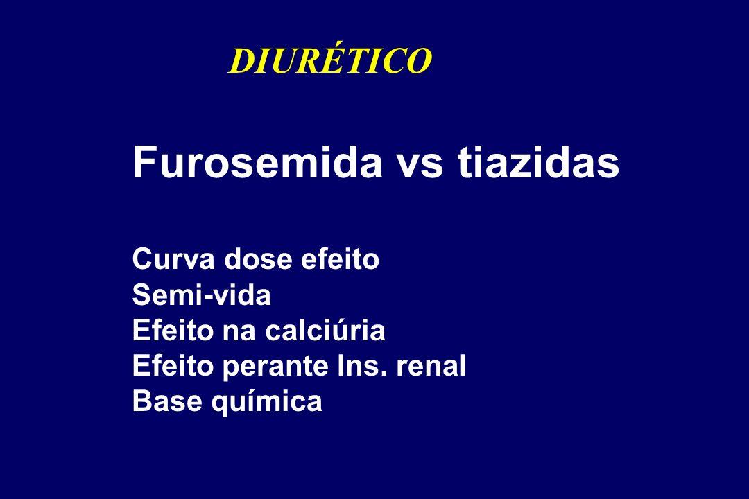 DIURÉTICO Furosemida vs tiazidas Curva dose efeito Semi-vida Efeito na calciúria Efeito perante Ins.