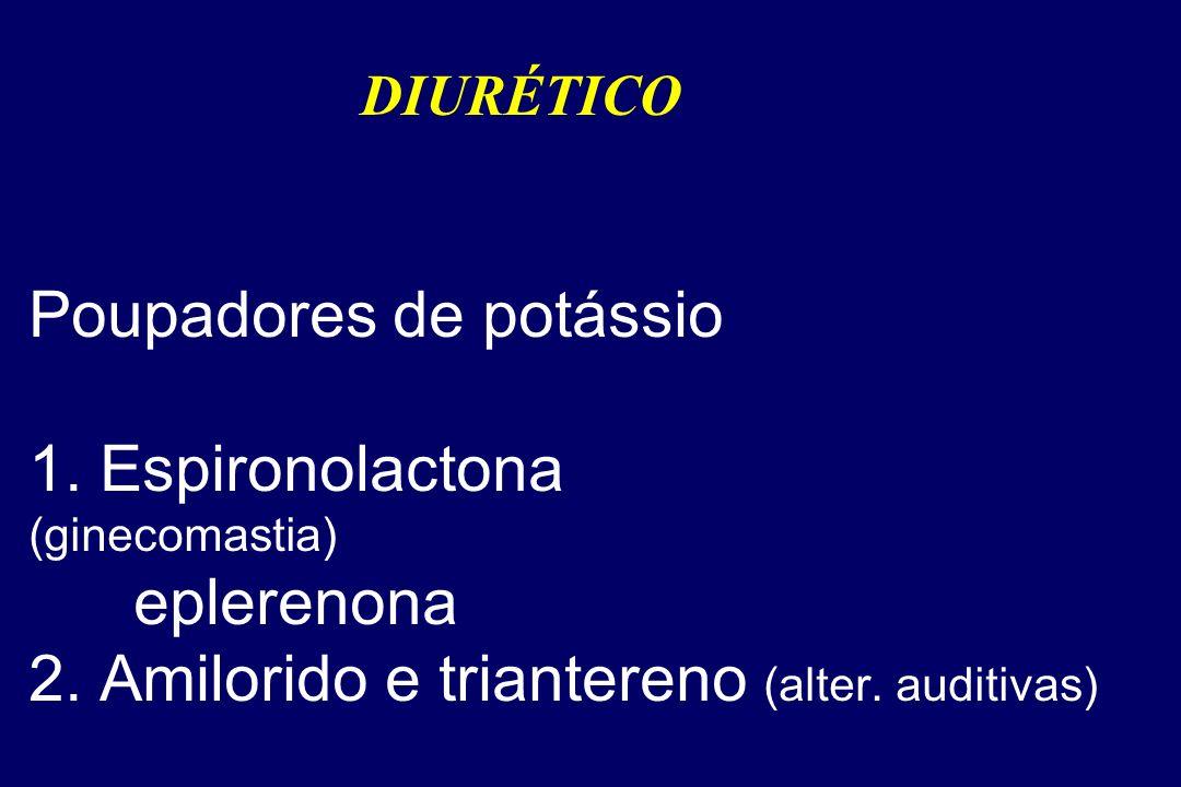 DIURÉTICO Poupadores de potássio 1. Espironolactona (ginecomastia) eplerenona 2.