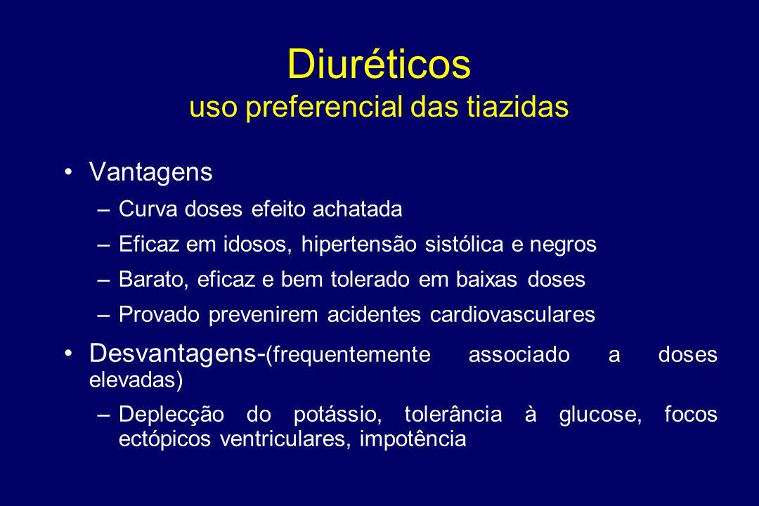 Diuréticos uso preferencial das tiazidas