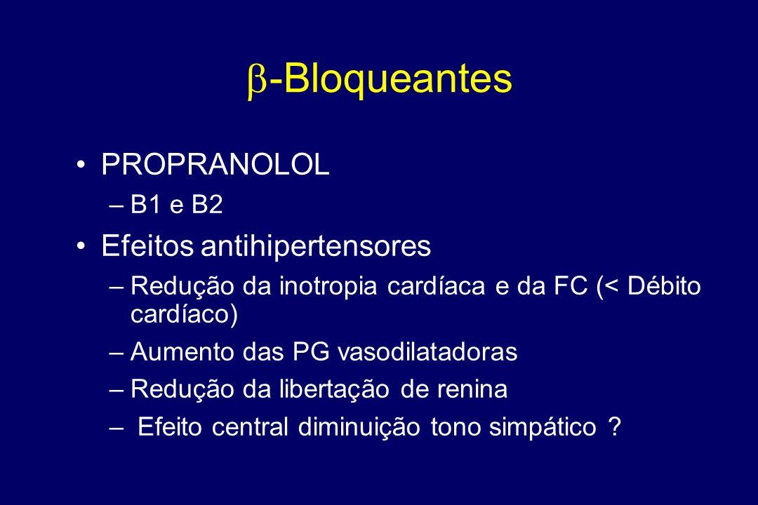 -Bloqueantes PROPRANOLOL Efeitos antihipertensores B1 e B2