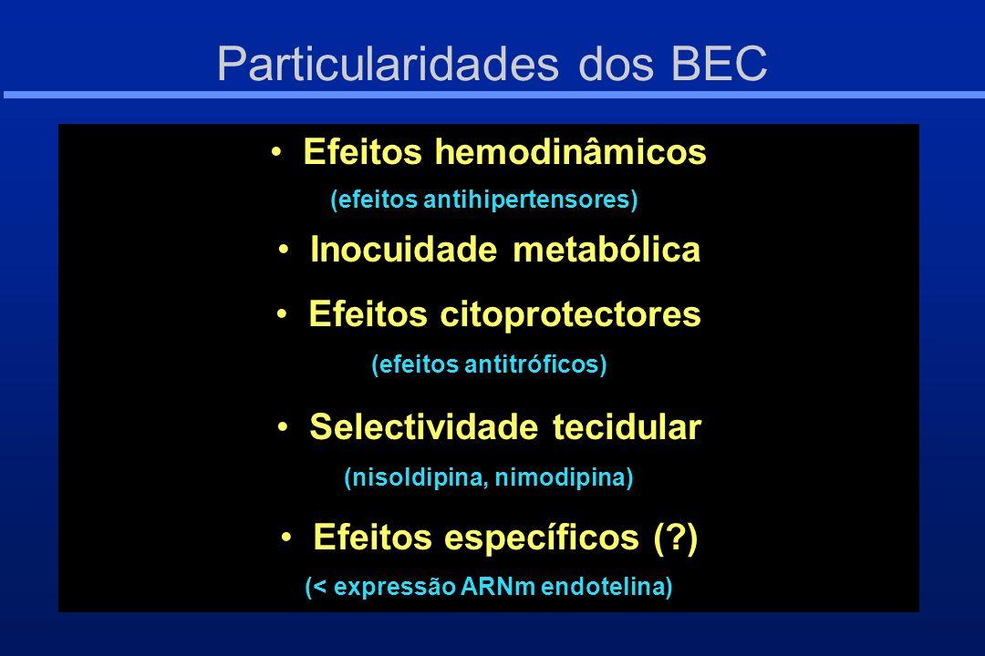 Particularidades dos BEC