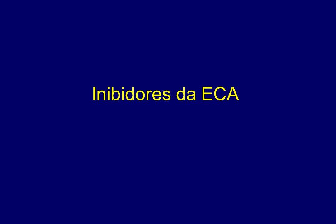 Inibidores da ECA Slide 66: