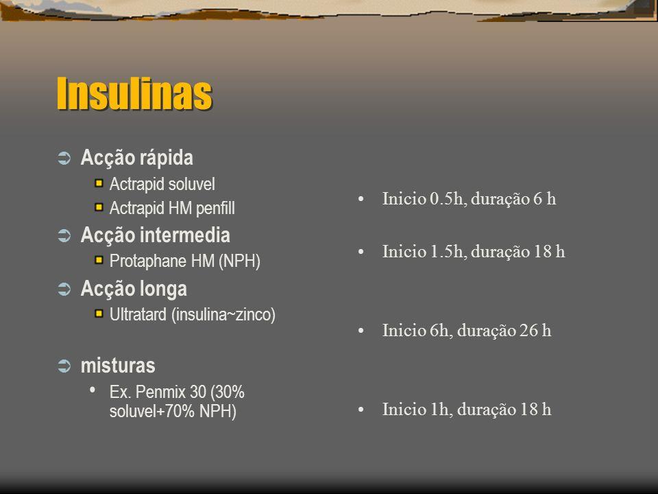 Insulinas Acção rápida Acção intermedia Acção longa misturas