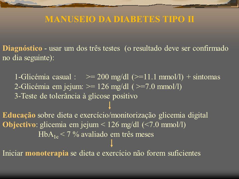 MANUSEIO DA DIABETES TIPO II