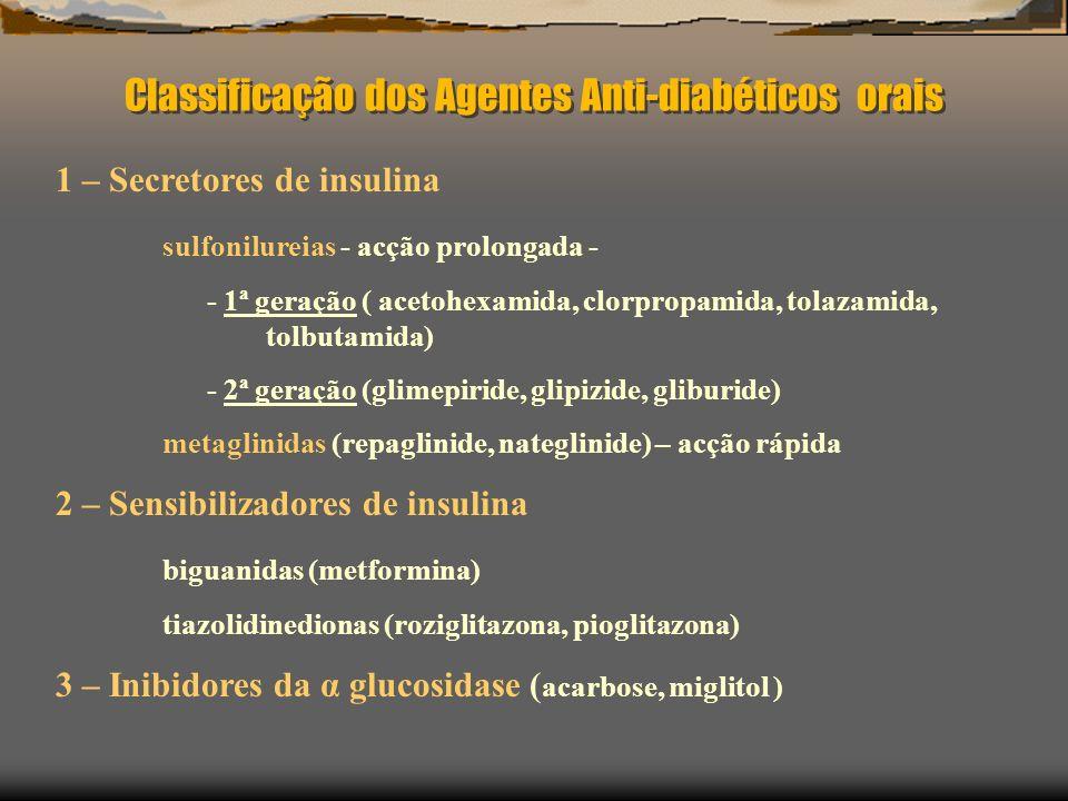 Classificação dos Agentes Anti-diabéticos orais