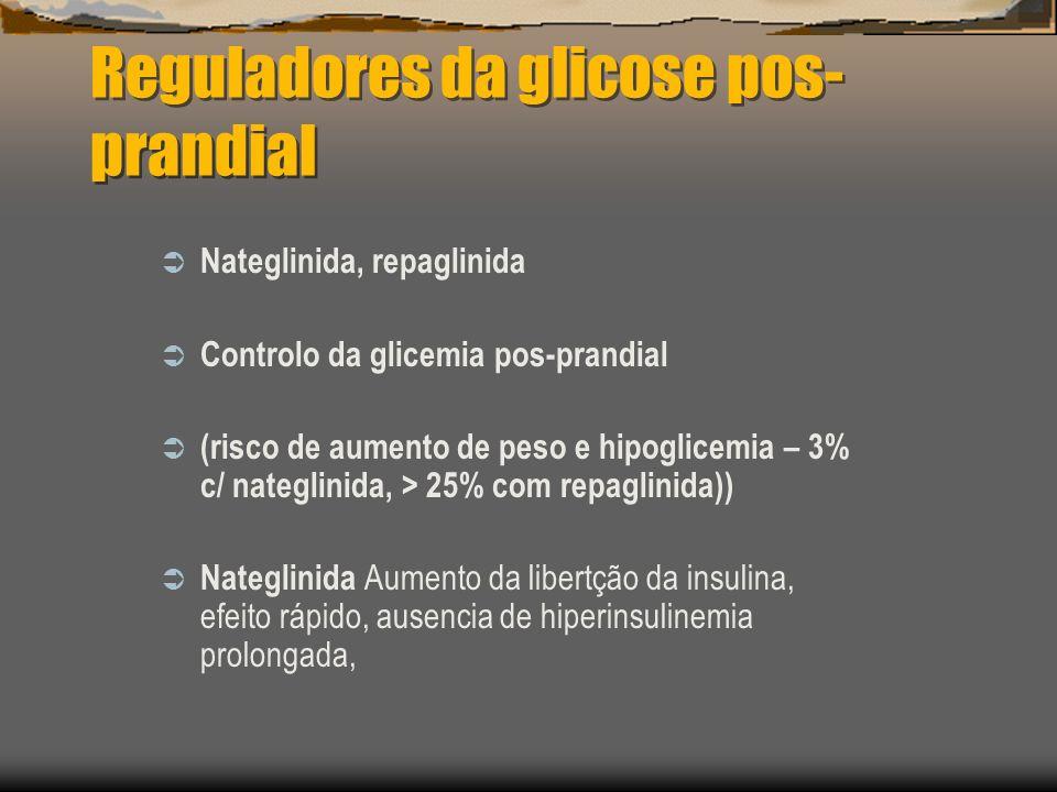 Reguladores da glicose pos-prandial