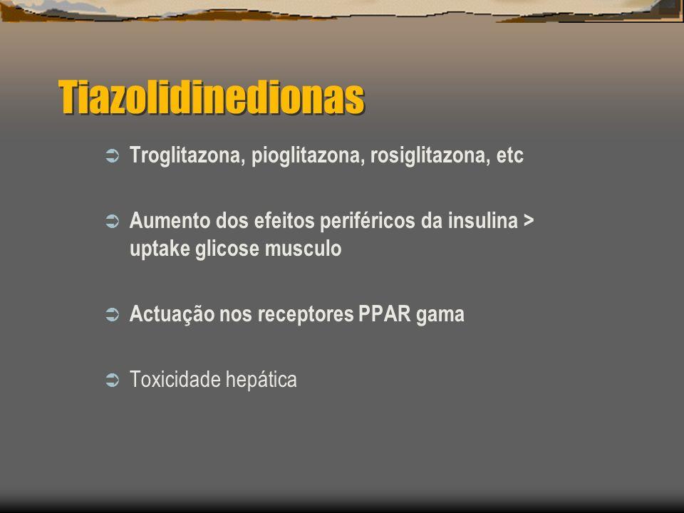 Tiazolidinedionas Troglitazona, pioglitazona, rosiglitazona, etc