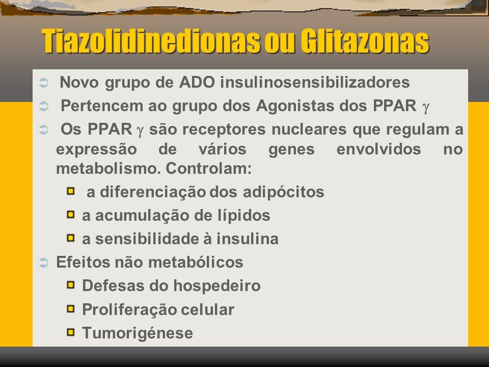 Tiazolidinedionas ou Glitazonas