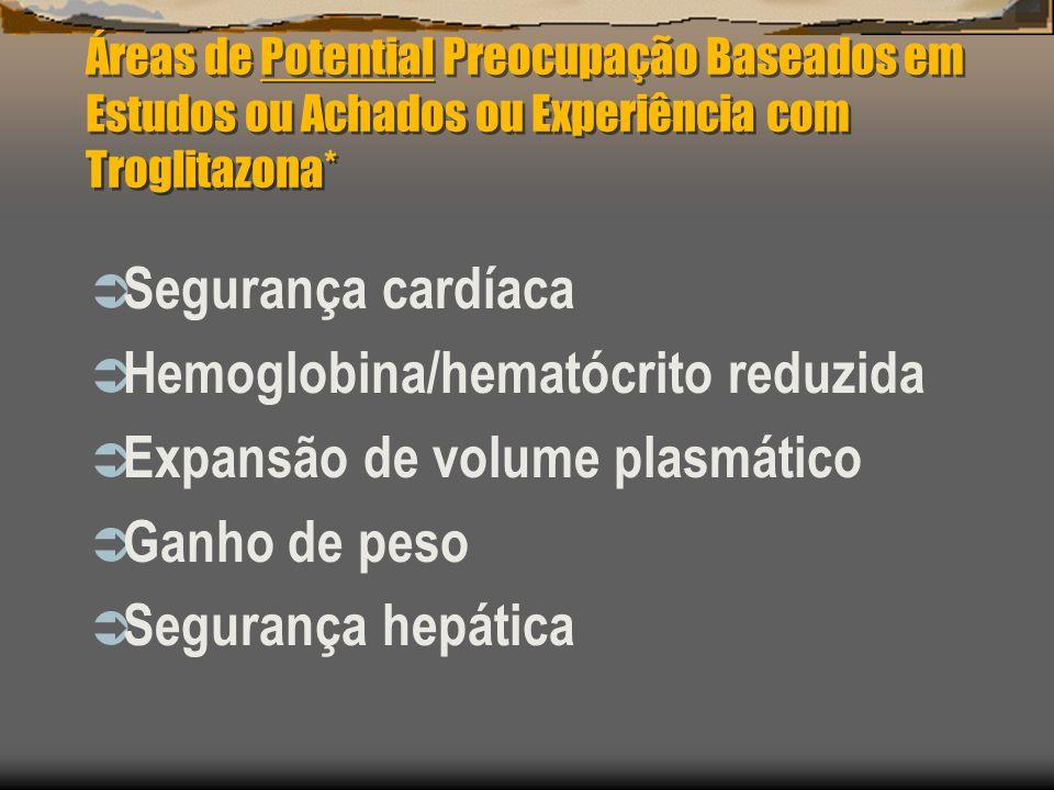 Hemoglobina/hematócrito reduzida Expansão de volume plasmático
