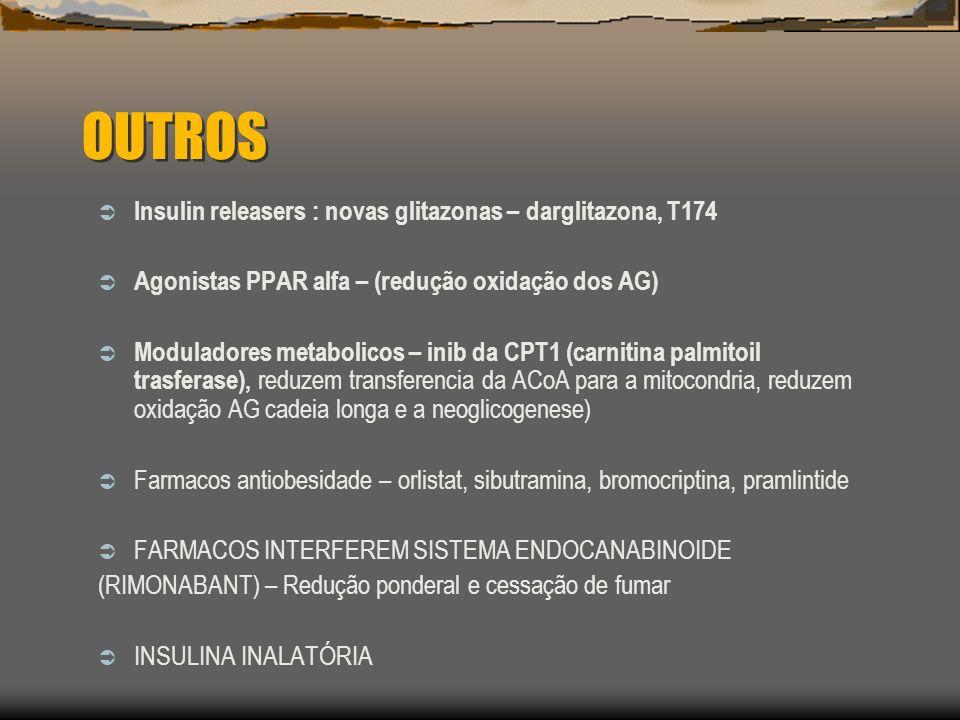 OUTROS Insulin releasers : novas glitazonas – darglitazona, T174