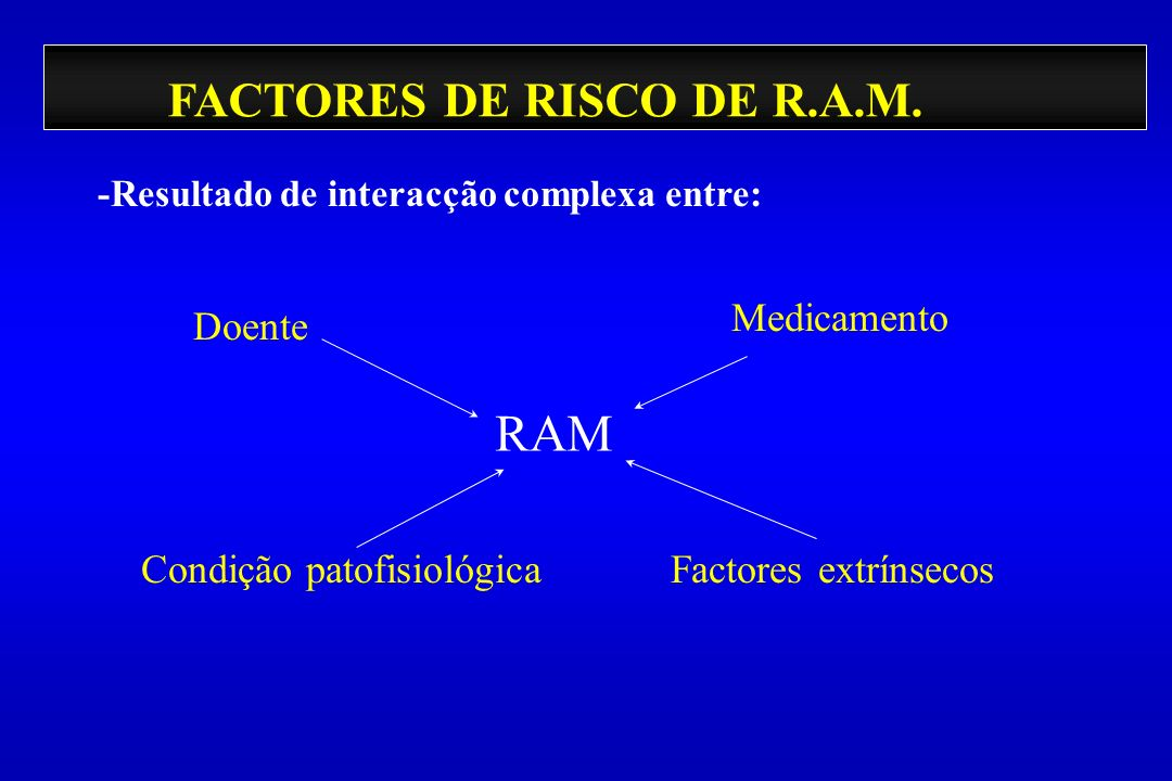 RAM FACTORES DE RISCO DE R.A.M. Medicamento Doente
