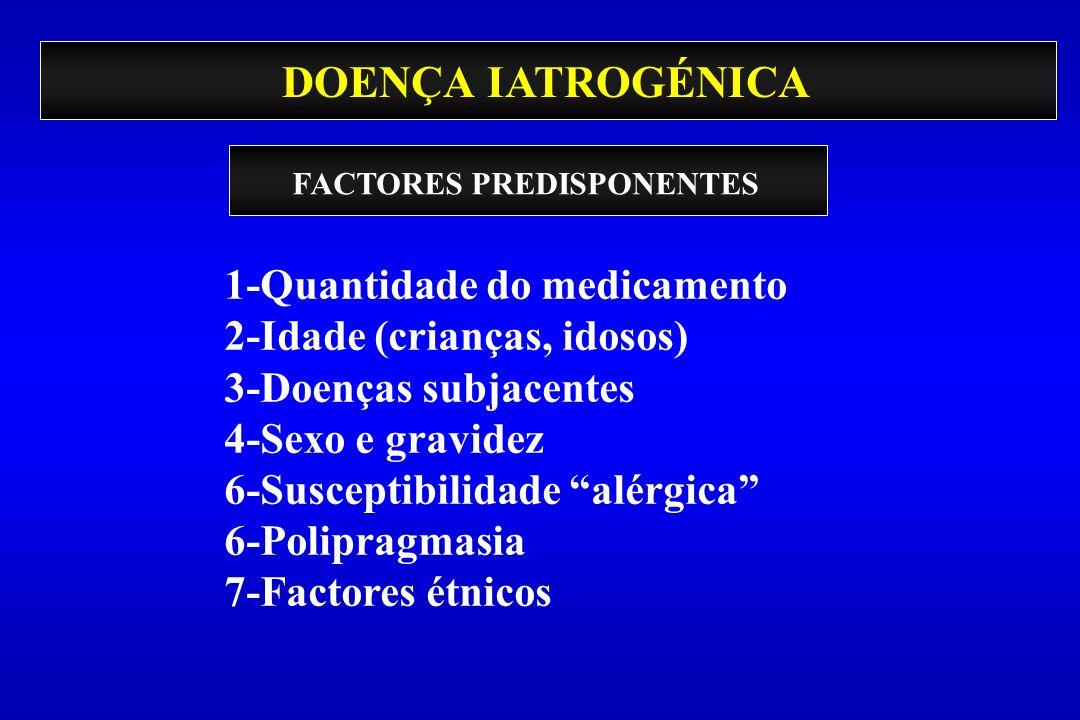 DOENÇA IATROGÉNICA 1-Quantidade do medicamento
