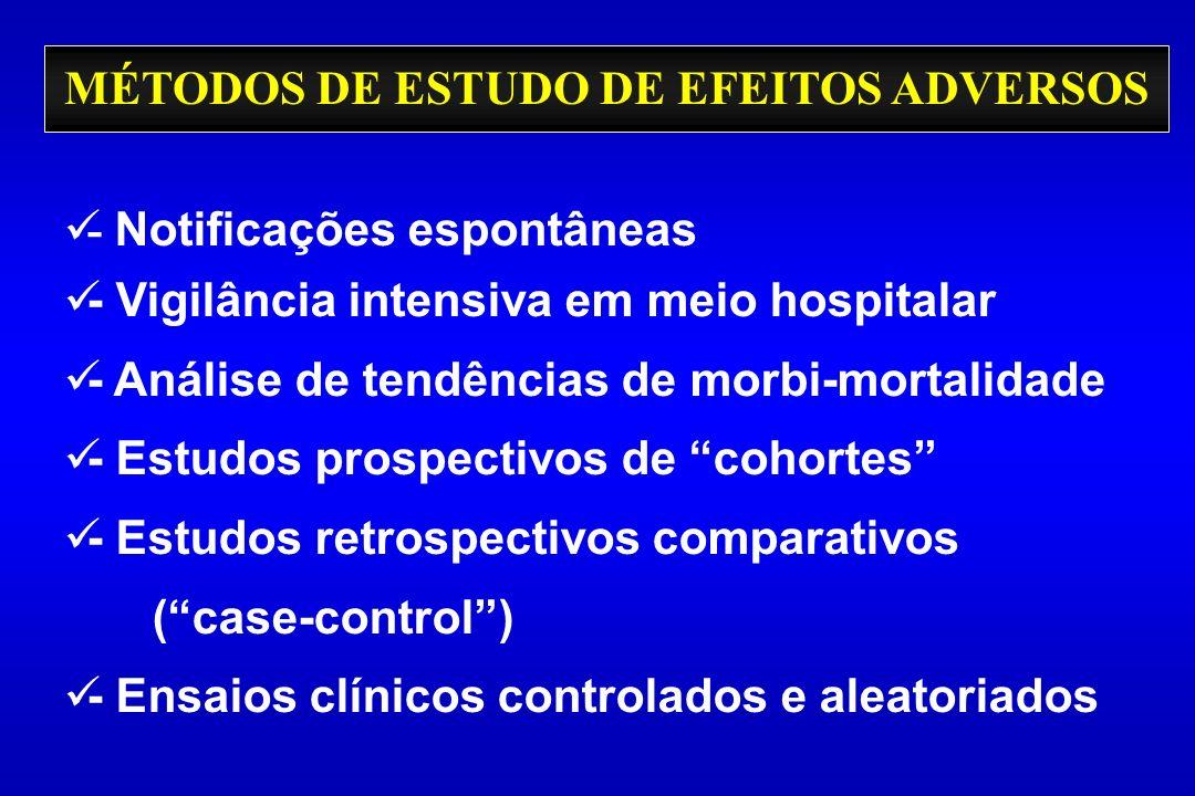 MÉTODOS DE ESTUDO DE EFEITOS ADVERSOS