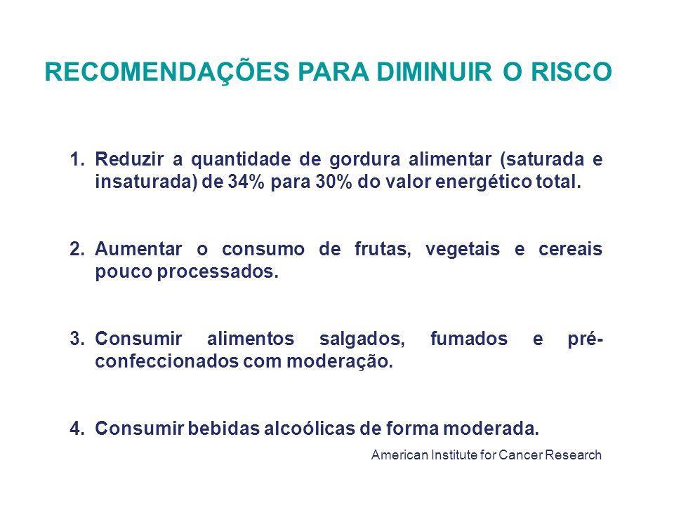 RECOMENDAÇÕES PARA DIMINUIR O RISCO