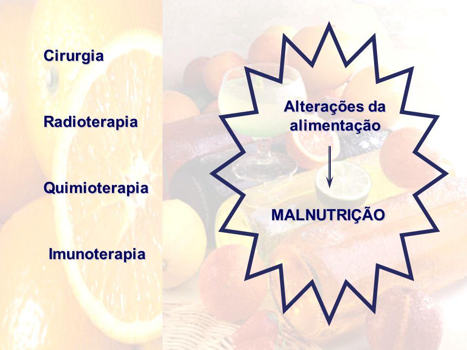 Cirurgia Alterações da alimentação Radioterapia Quimioterapia MALNUTRIÇÃO Imunoterapia