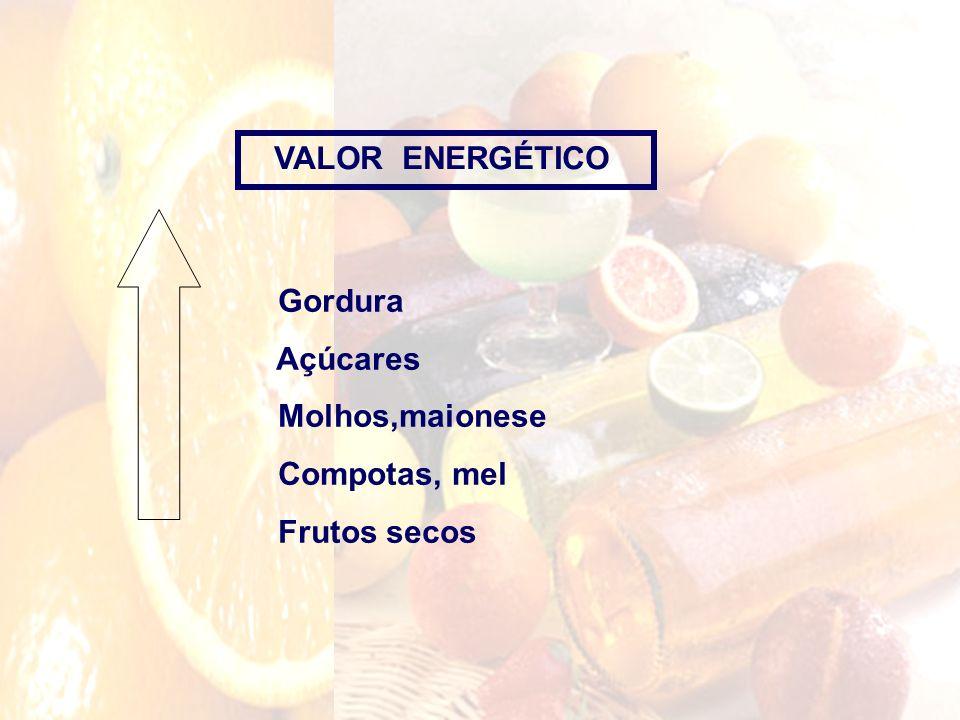VALOR ENERGÉTICO Gordura Açúcares Molhos,maionese Compotas, mel Frutos secos
