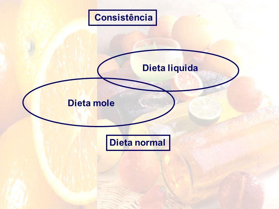 Consistência Dieta liquida Dieta mole Dieta normal